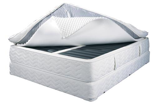 Low Price DermaTech Foam Mattresses ( MATTRESS, THERAPUETIC, 35X80X5IN, FIREBAR ) 1 Each / Case